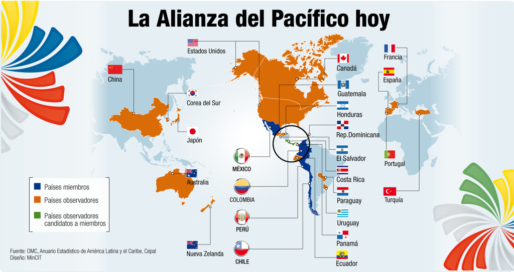 The Pacific Alliance has become one of the most dynamic economic blocs in the world.