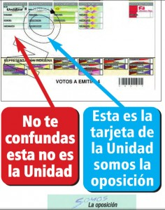 The Chavistas' electoral campaign is designed to purposely confuse voters.