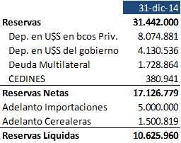 Argentina's Central Bank real cash reserves
